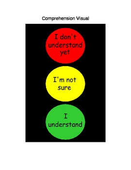 Comprehension Visuals (Help for not just Autism)