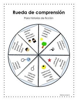 Comprehension Wheels / Ruedas de comprensión