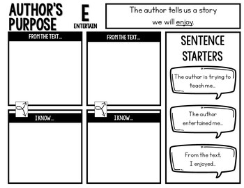 Reading Comprehension Strategies - Work Mats for Author's Purpose