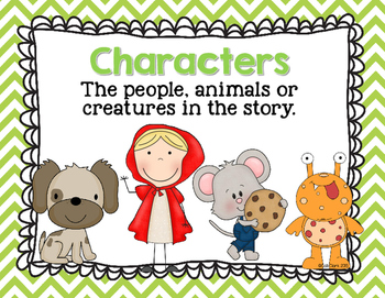 Comprehension and Story Element Strategy Posters