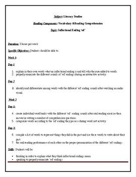 Comprehension and Vocabualry- Inflectional ending 'ed'