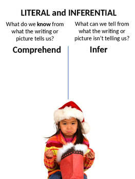 Comprehension and inferential quick activities