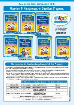 Comprehension development ages 3 to 8