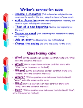 """Comprehension discussion """"cube"""" cards"""