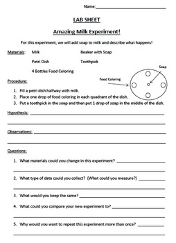 Comprehensive 15 Day Introduction to Science Packet with Test