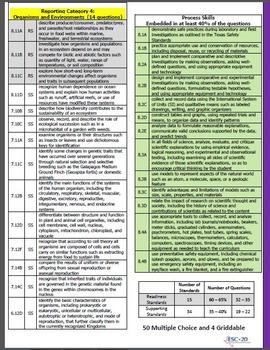 Comprehensive 8th Grade Science Curriculum