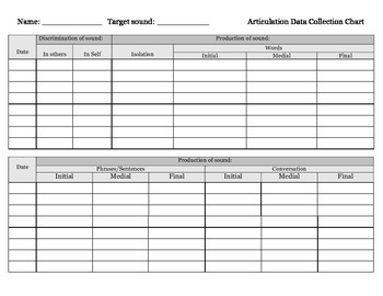 Comprehensive Articulation Data Sheet