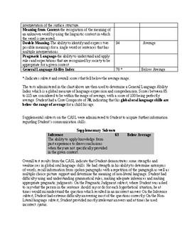 Comprehensive Assessment of Spoken Language Evaluation Template (CASL) -2