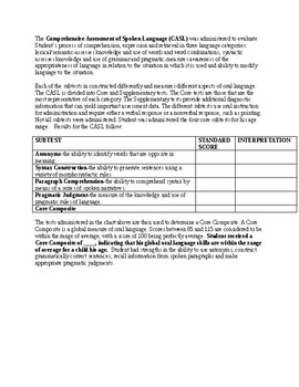 Comprehensive Assessment of Spoken Language Evaluation Template (CASL) Younger