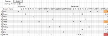 Comprehensive Attendance Excel Sheet