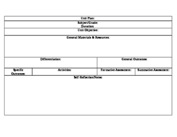 Comprehensive Blank Unit Plan