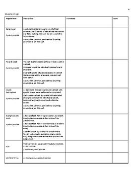 Comprehensive Digital Portfolio Rubric
