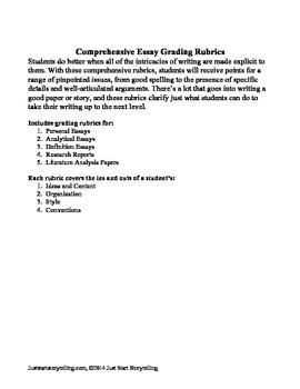 Comprehensive Essay Grading Rubrics