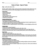 Comprehensive Grammar Notes on Nouns for Middle and High School Students