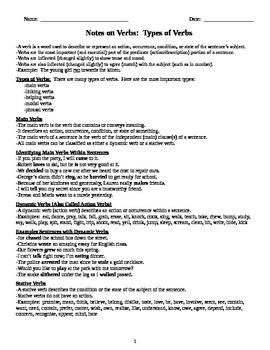 Comprehensive Grammar Notes on Verbs for Middle and High School Students