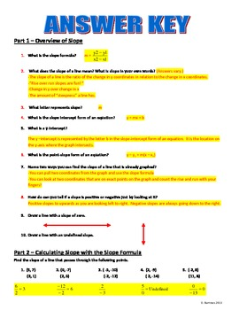 Comprehensive Linear Equation Review - 50 Problems - Ready to Print
