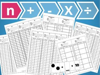 Comprehensive Math Fact Fluency Assessment Pack