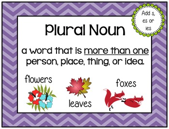 Comprehensive Noun Sort  (Posters*Tiered Cards*Recording Sheets)