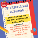 Structured Literacy Assessment-Phonological Awareness, Rea