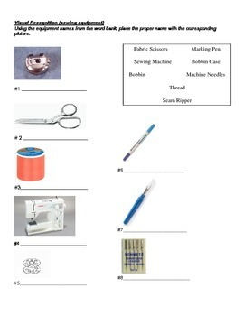 Comprehensive Sewing Review for Fashion Design and Sewing Courses