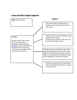 Comprehensive Step-by-Step Research Paper Lesson Plans
