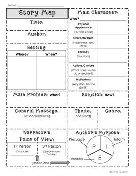 Comprehensive Story Map Grade 3 CCSS