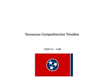 Comprehensive Timeline for Tennessee CCSS 4.1 - 4.68