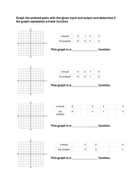 Comprehensive Unit on Linear Tables, Graphs, and Equation Writing