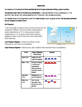 Comprehensive Weather Guide for Middle School Students