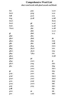 Comprehensive Word List of Short Vowel with Blends