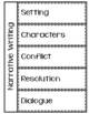 Comprehensive Writing Bundle 2nd & 3rd Grade