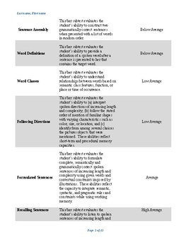 Comprehensive speech and language evaluation report template Older student