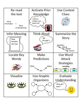 Comprehension Strategy Card