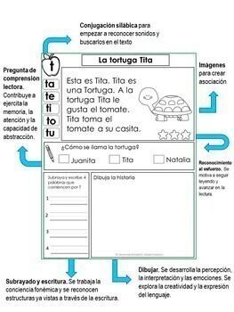 Comprensión de lectura secuencia silábica/ reading comprehension