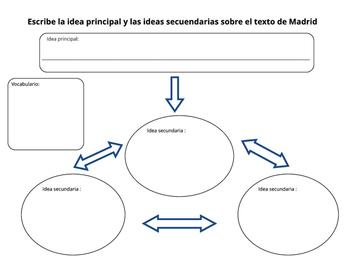 """Comprensión lectora, """"Madrid la capital de España"""""""