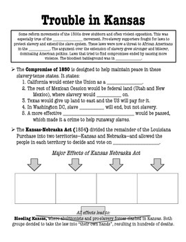Compromise of 1850 and Bleeding Kansas