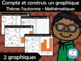 Compte et construit un graphique Thème: l'automne - Mathématiques