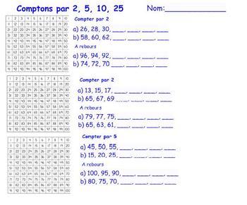 Compter par 2, 5, 10, 25