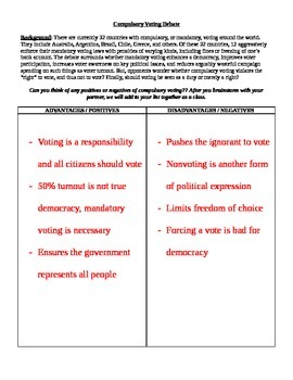 Compulsory Voting Analysis