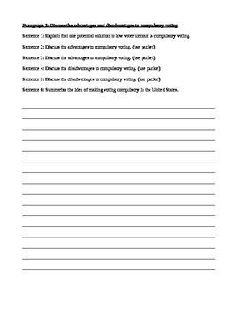 Compulsory Voting Essay