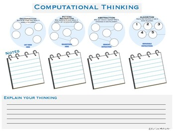 Computational Thinking Graphic Organizer! by Fearless ...