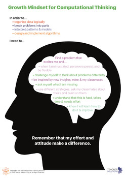 Computational Thinking Lessons for Years 5, 6, & 7
