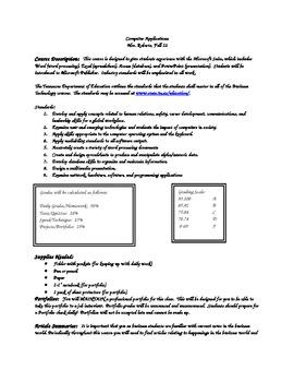 Computer Applications Syllabus