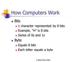 Computer Applications - Understanding Computers Unit