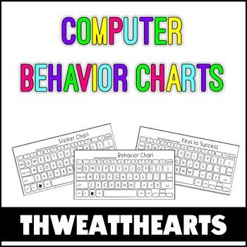 Computer Behavior Charts