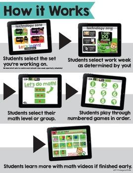 Computer Center Math | Kindergarten | Cool Math for Kids | Differentiated