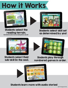 Computer Center Reading   Kindergarten   Phonics and Literacy   Common Core