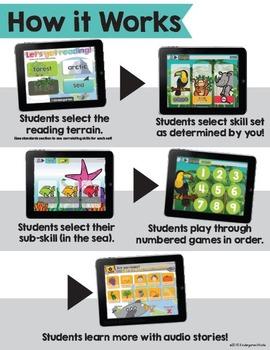 Computer Center Reading | Kindergarten | Phonics and Literacy | Common Core
