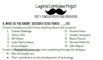 Computer History Layered Curriculum Project