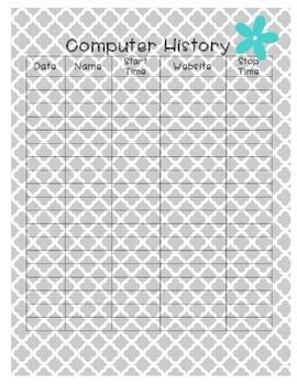 Computer History w/Hello Fonts